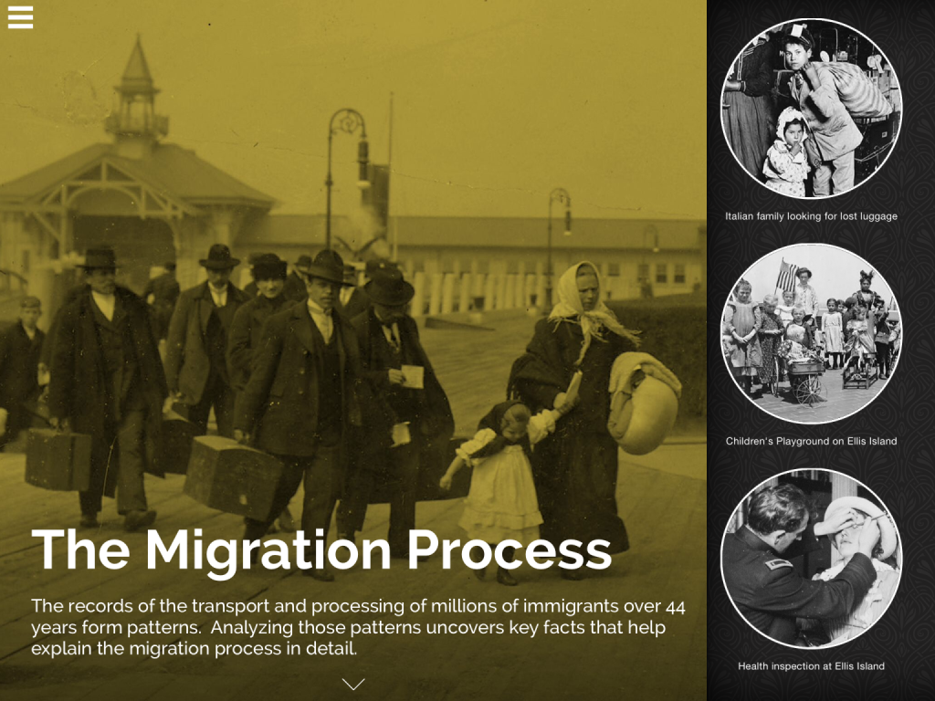 The New Immigrants: NYC 1880-1924 The Migration Process